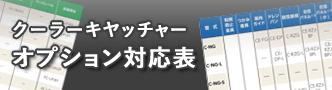 日晴金属 クーラーキャッチャー オプション対応表